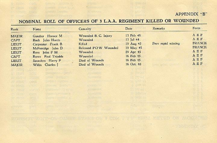 Regimental History, Appendix B