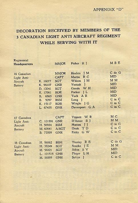 Regimental History, Appendix D