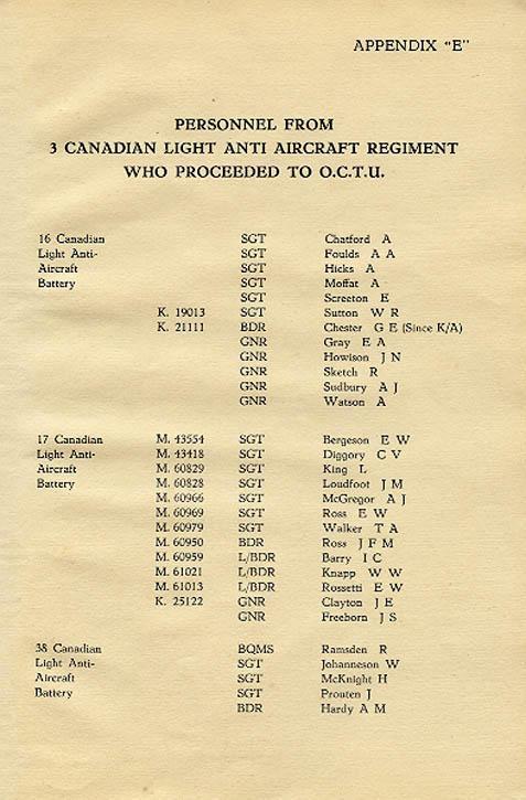 Regimental History, Appendix E