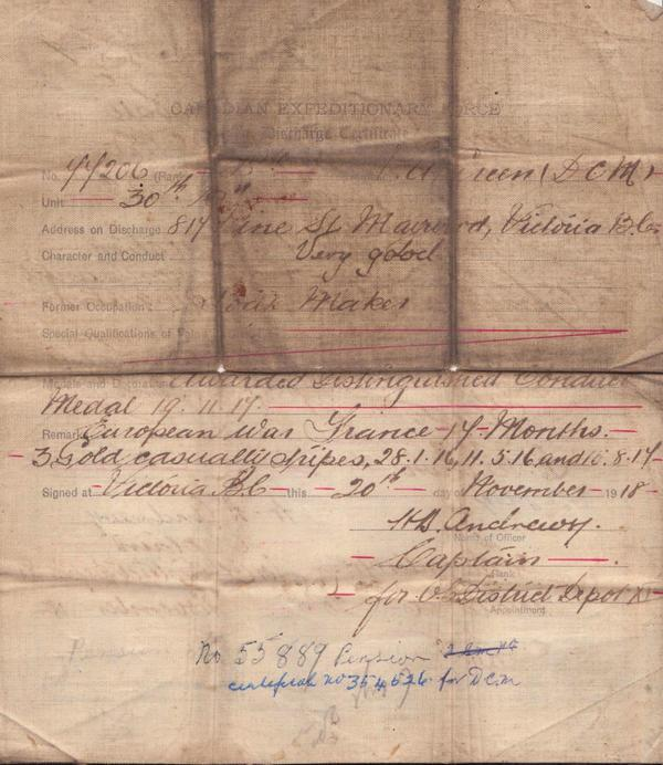 Discharge Certificate, back.
